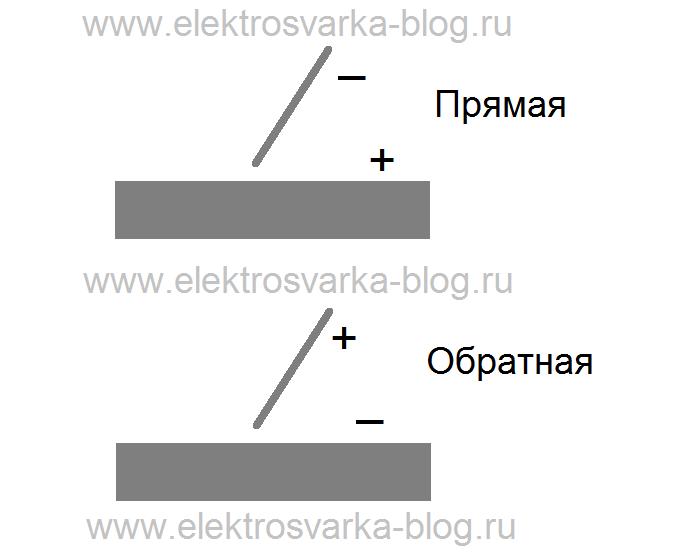 Полярность сварочного тока, прямая и обратная
